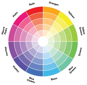 Standard-Color-Wheel
